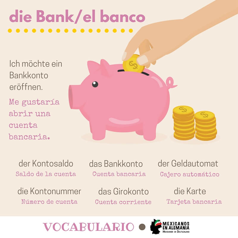 vocabulario banco