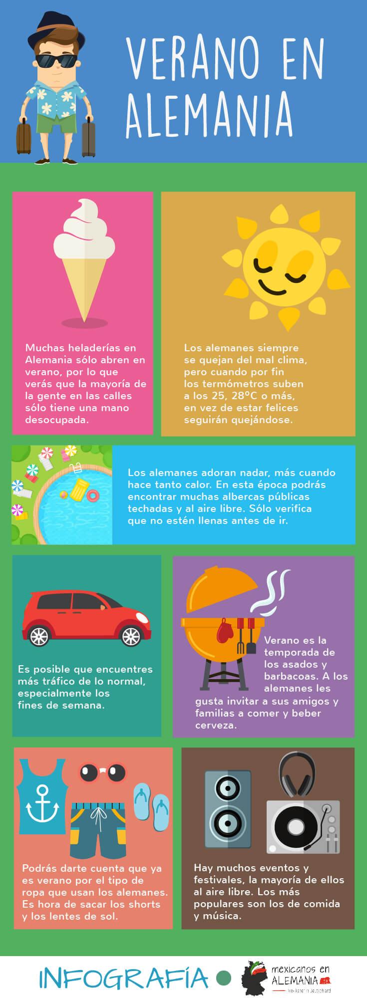 veranoenalemania-infografiaverano