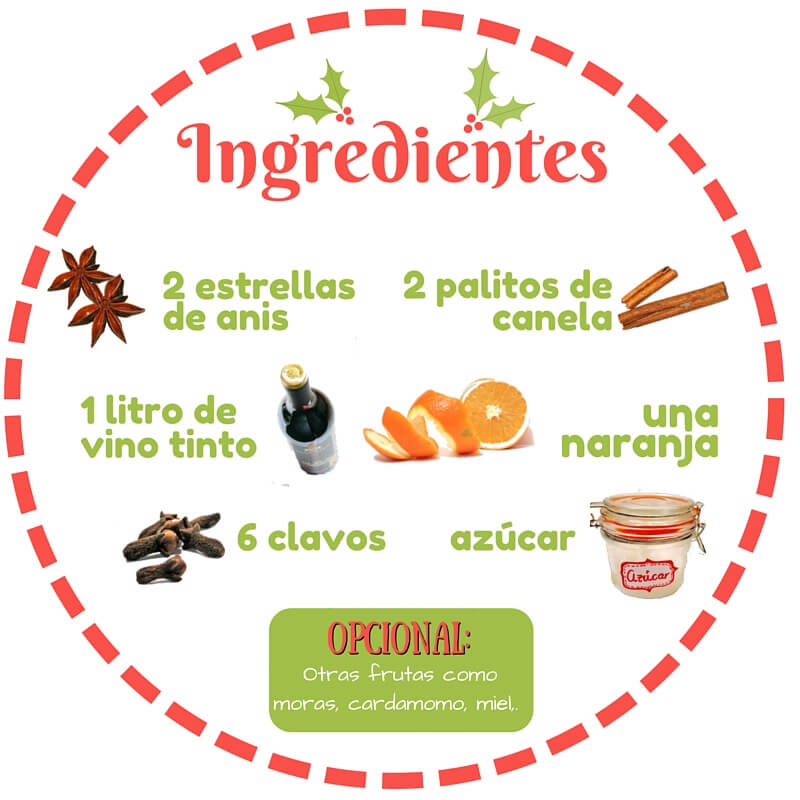 ingredientes Glühwein