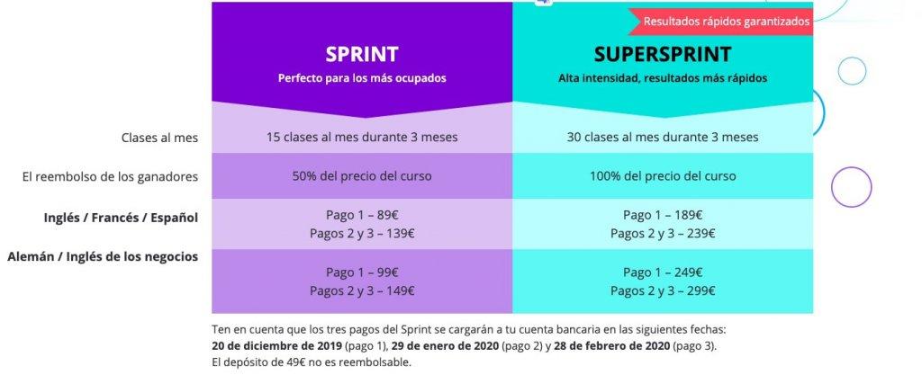 Precios Sprint de Lingoda
