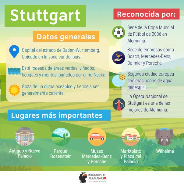 Stuttgart - infografía