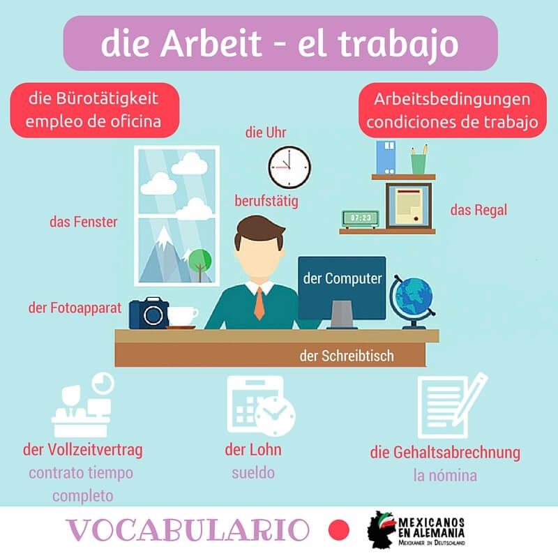 Vocabulario trabajar en Alemania