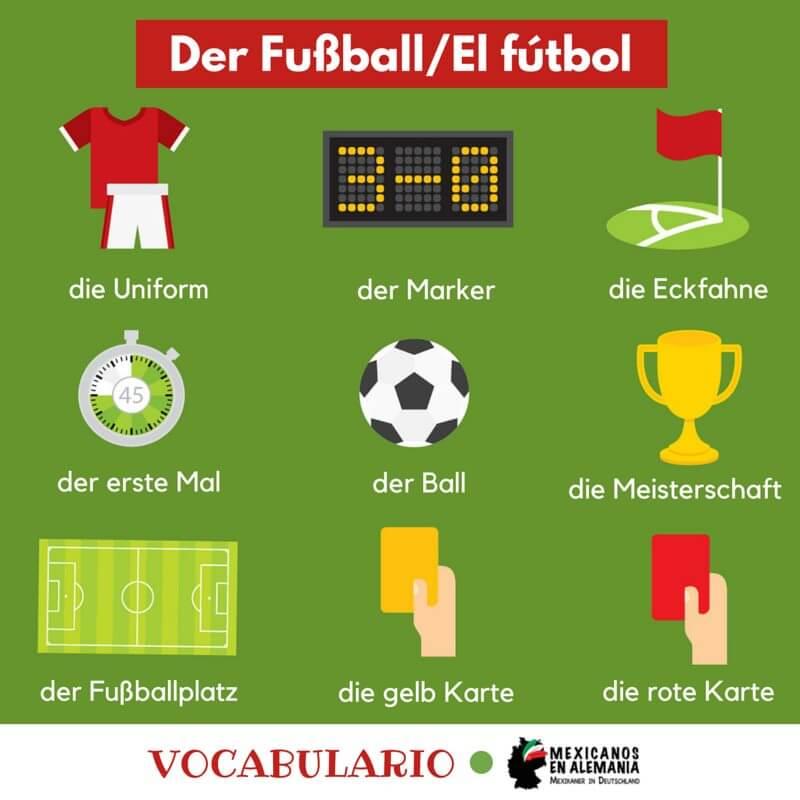 Futbolenaleman-Vocabulariodefutbol