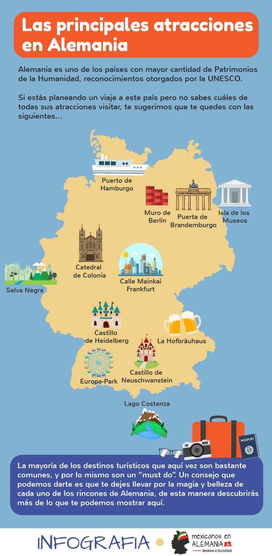 atracciones de alemania