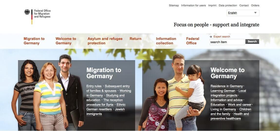 Directorio de Organizaciones Importantes de Alemania - Oficina Federal de Migración y Refugiados