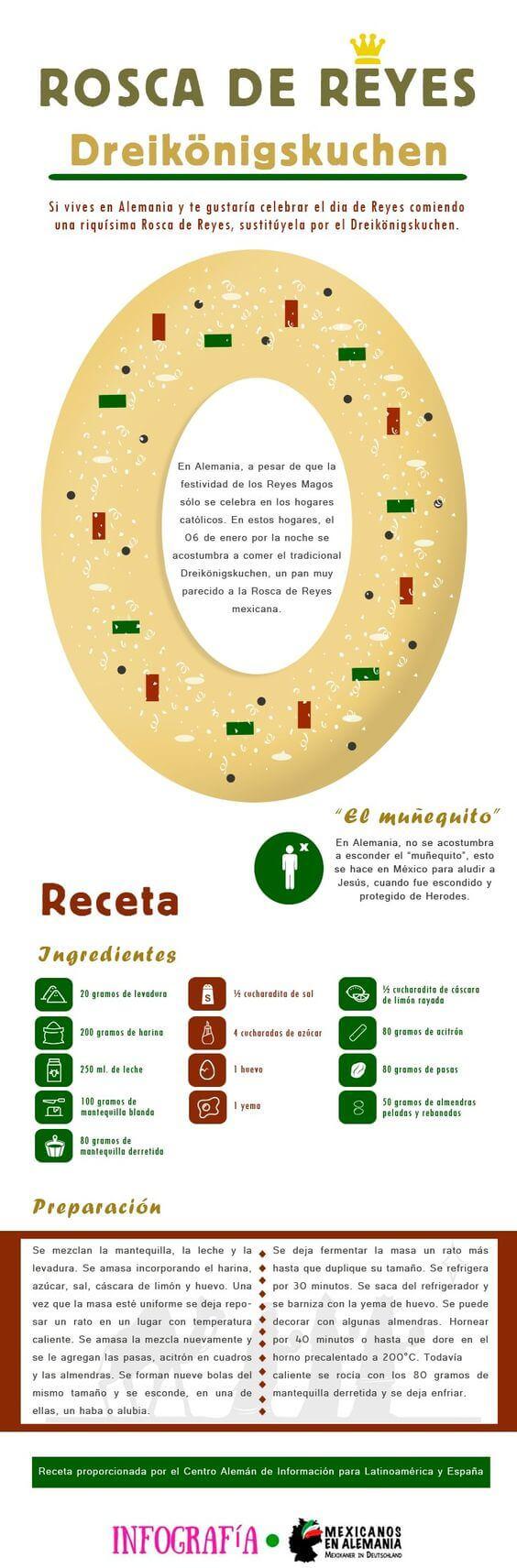 roscadereyes-infografia