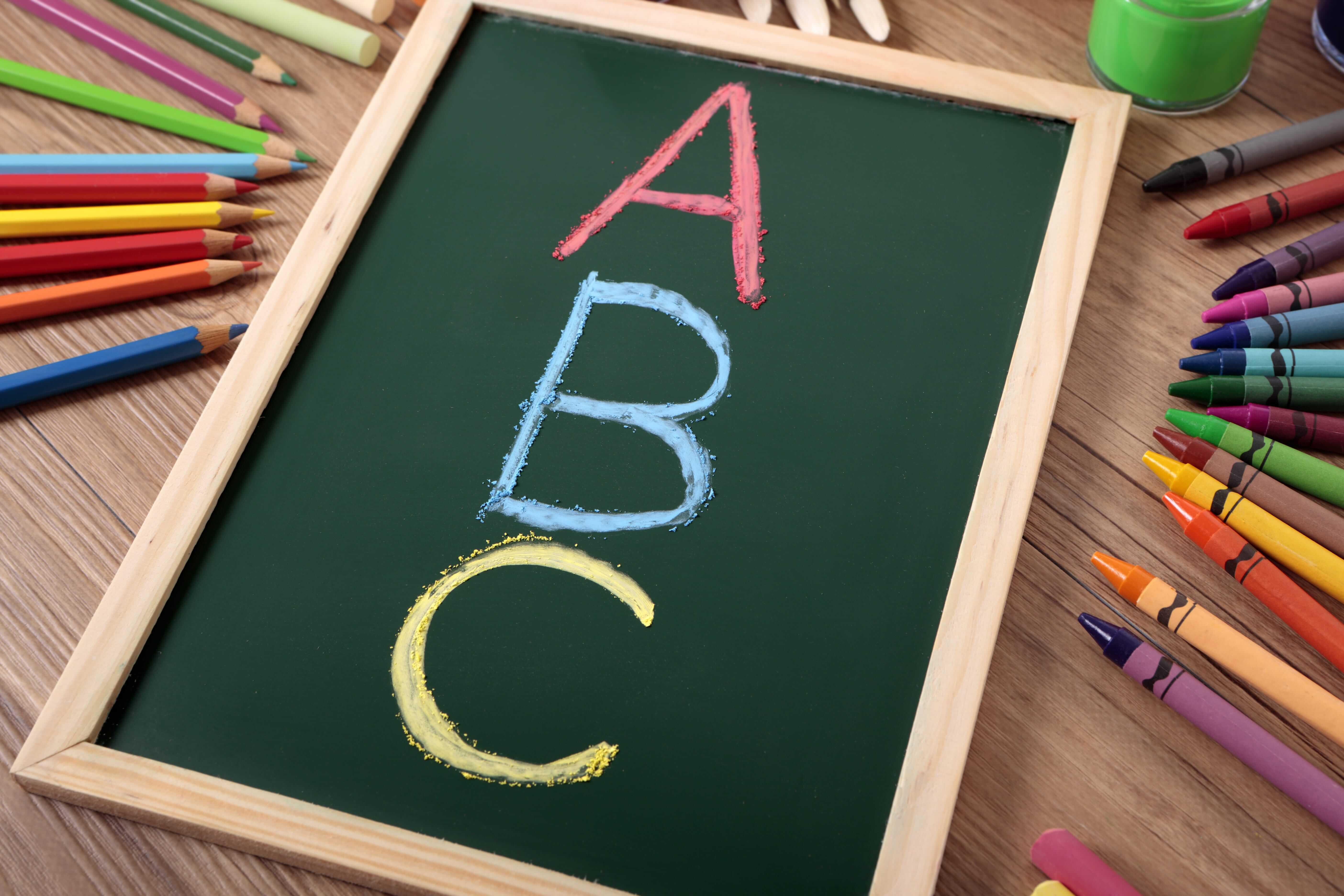 gramatica alemana - alfabeto