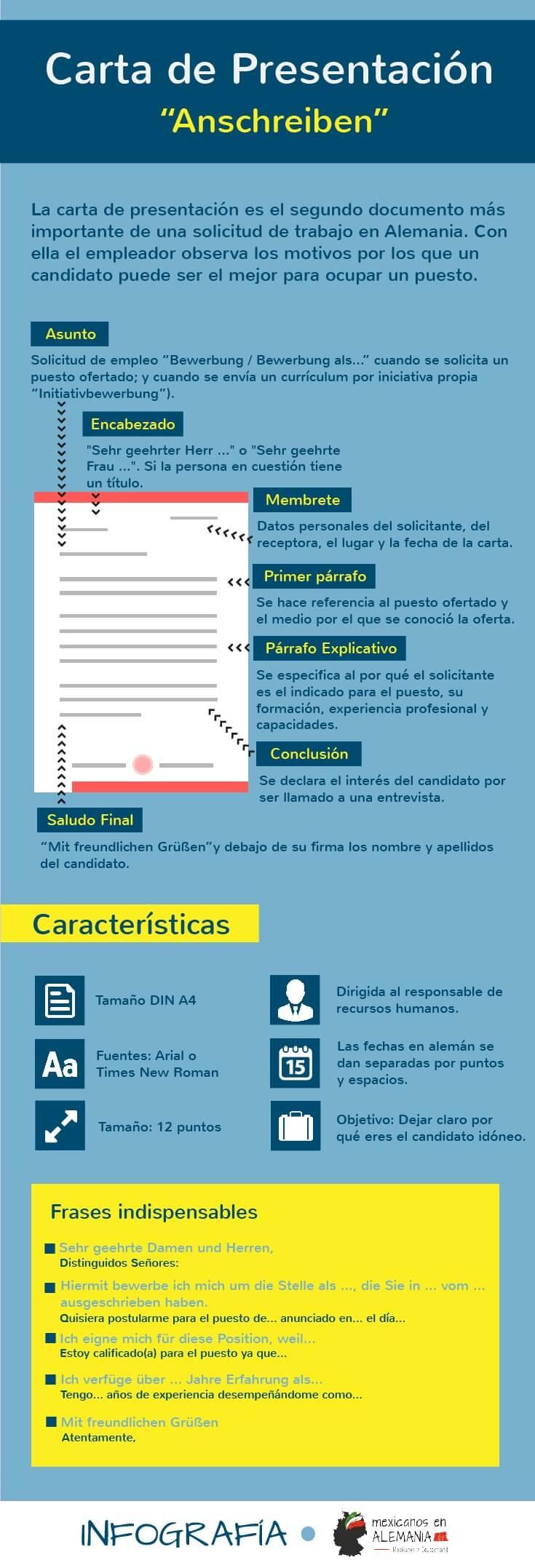 infografía carta de presentacion para la solicitud de trabajo