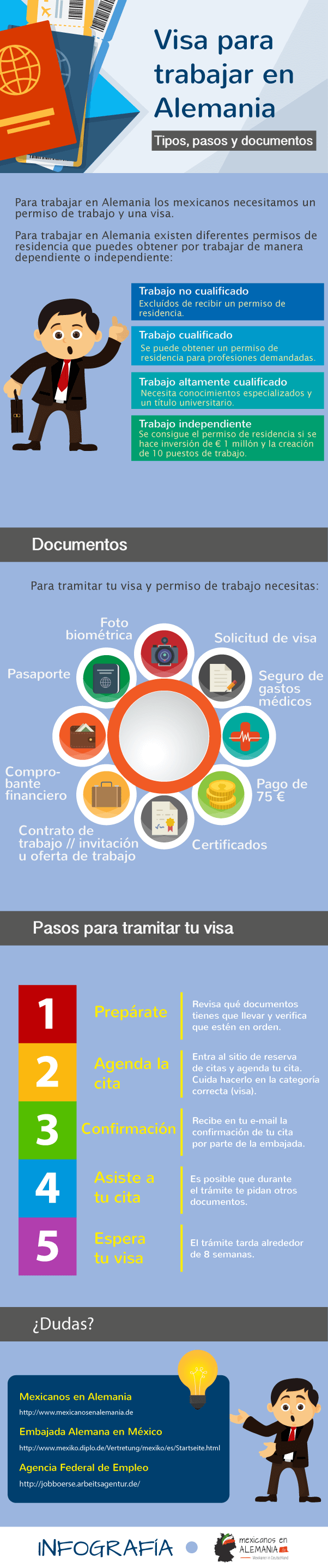VisaTrabajoAlemania-infografia