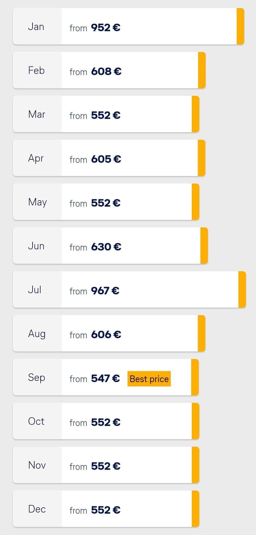 Lufthansa - Berlin a Cancun