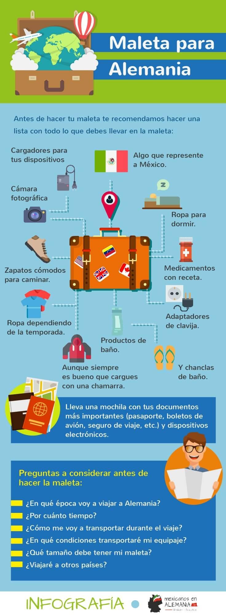 maleta para alemania - infografía
