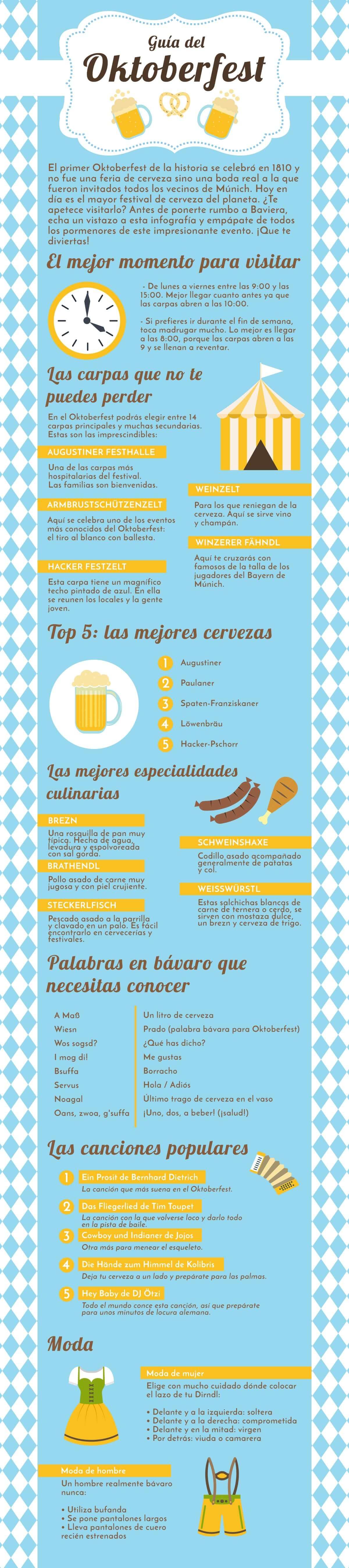 Oktoberfest - Infografía