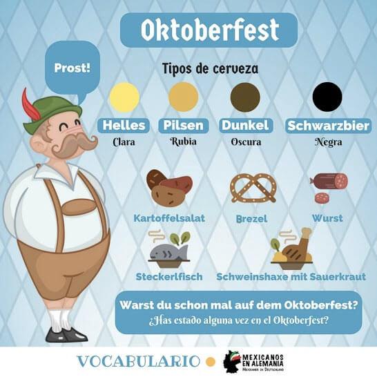 vocabulario alemán para el Oktoberfest