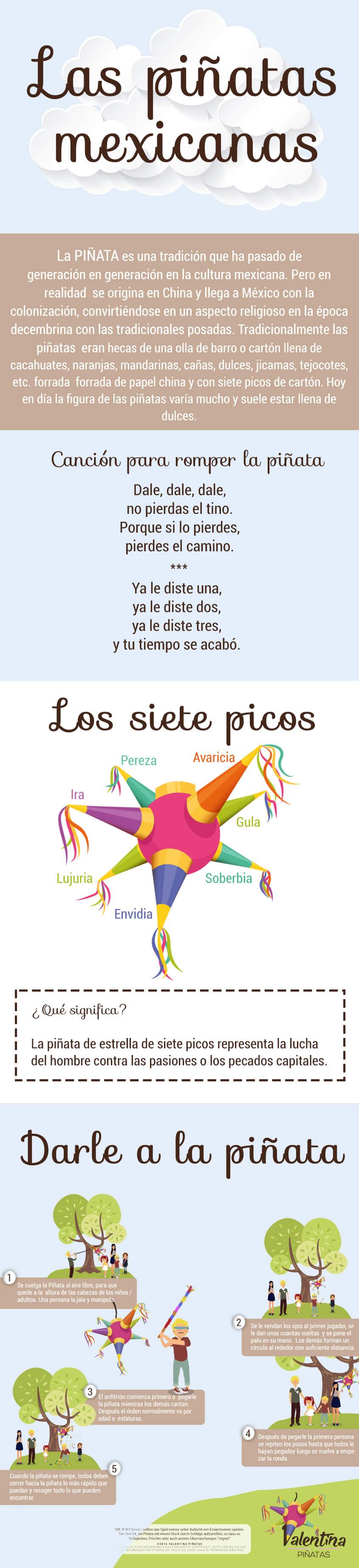 pinata mexicana - infografía