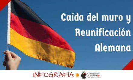 Caída del muro y reunificación alemana