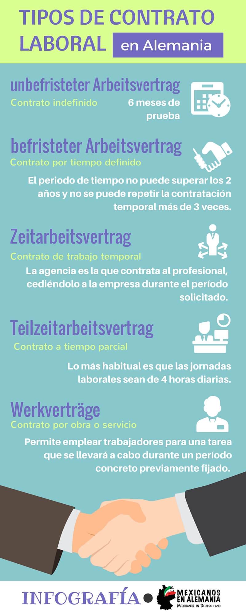 tipos de contrato laboral en Alemania