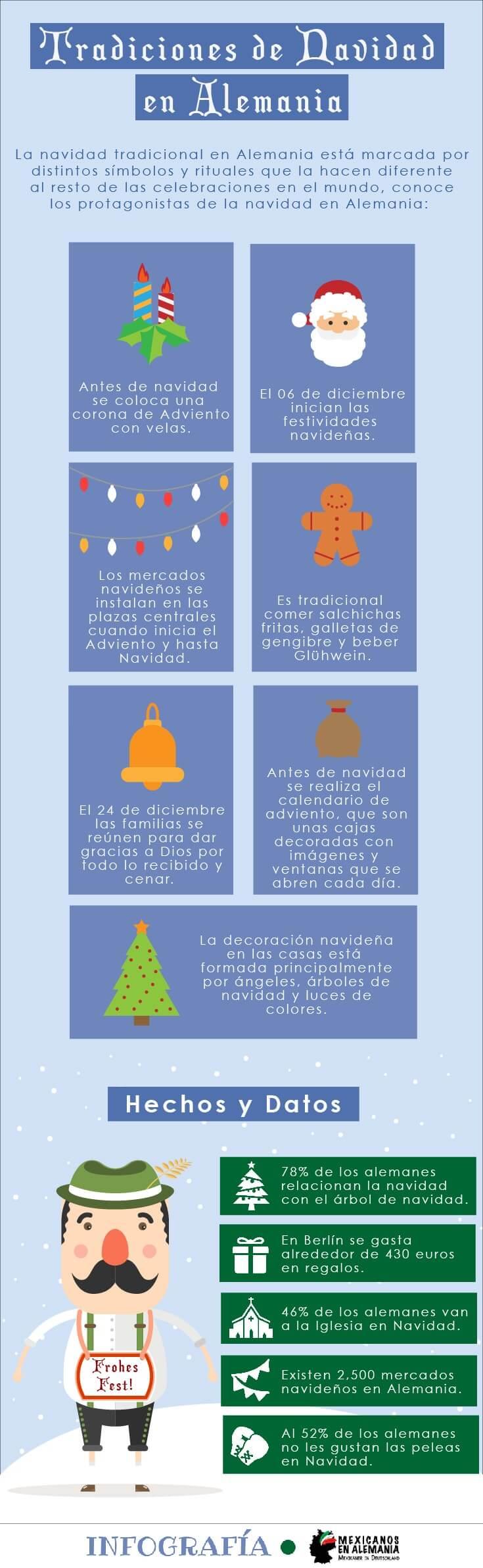 tradiciones de navidad en Alemania