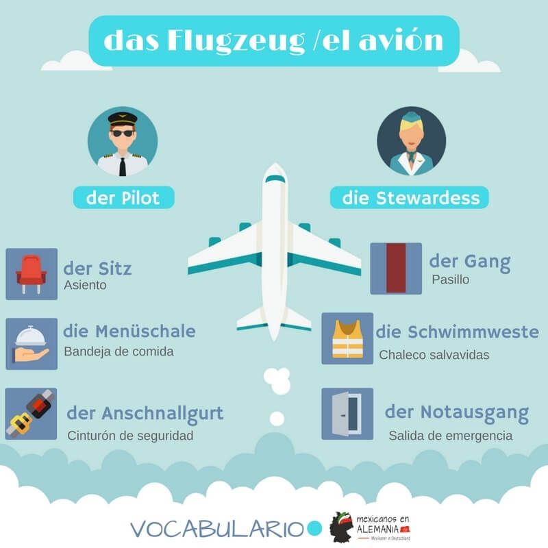 vocabulario en alemán - el avión