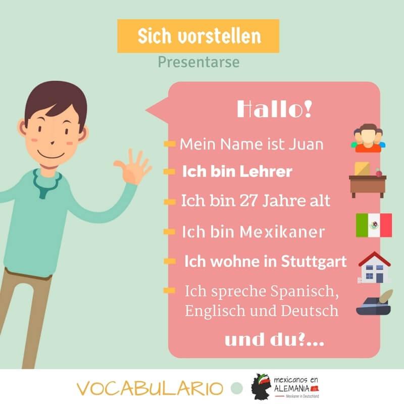 vocabulario en alemán - la presentación