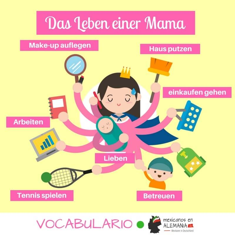 vocabulario en alemán mamá