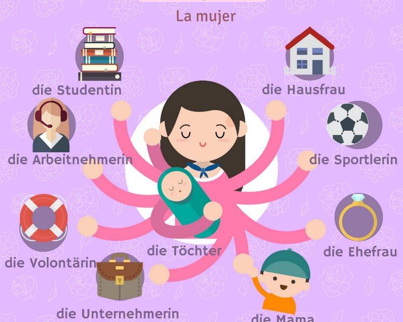 Vocabulario en alemán – la mujer