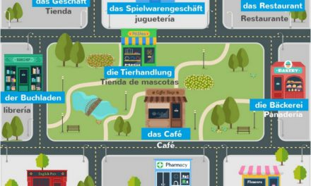 Vocabulario en alemán – la ciudad
