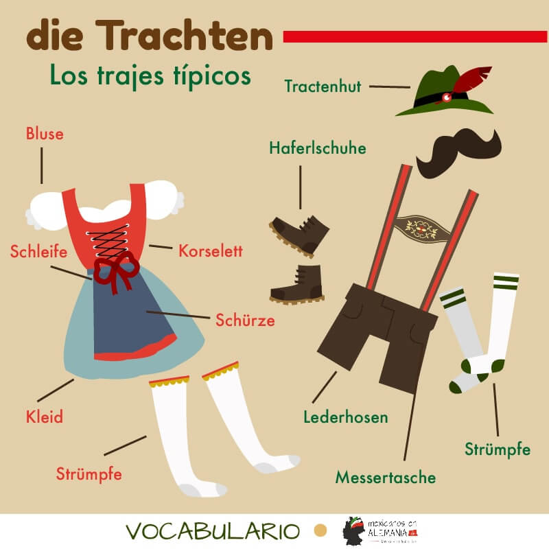 vocabulario en alemán oktoberfest - trachten
