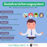 Vocabulario en alemán – sistema de seguridad social