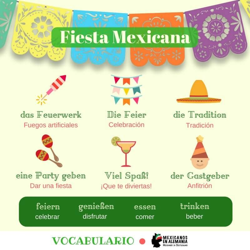 vocabulario-fiesta-mexicana