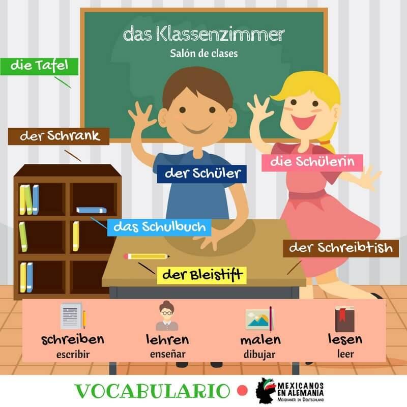 vocabulario regreso a clases