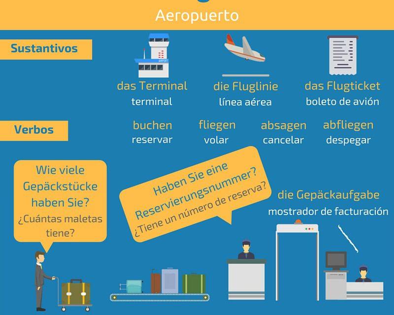 Vocabulario en alemán: el aeropuerto