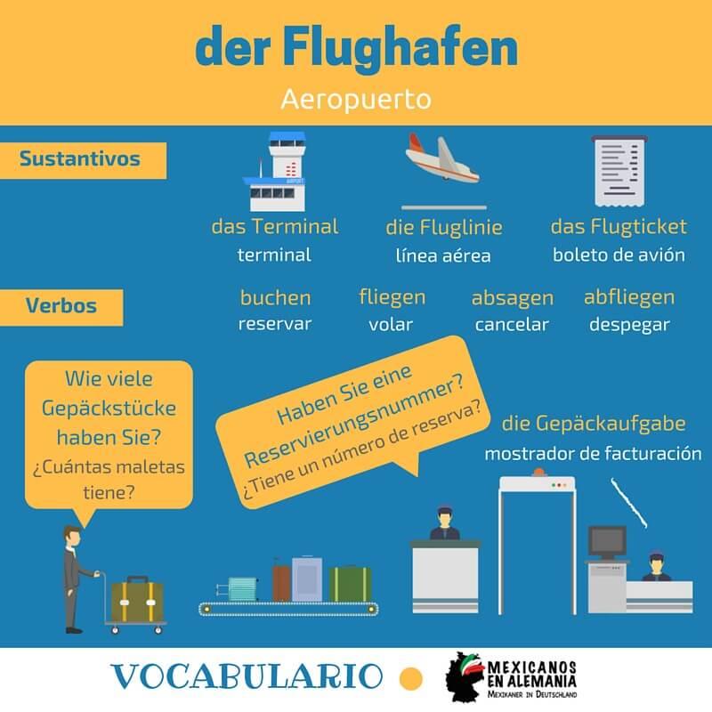 vocabulario para el aeropuerto