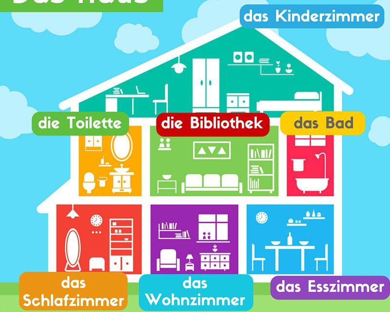 Vocabulario de cuartos de la casa