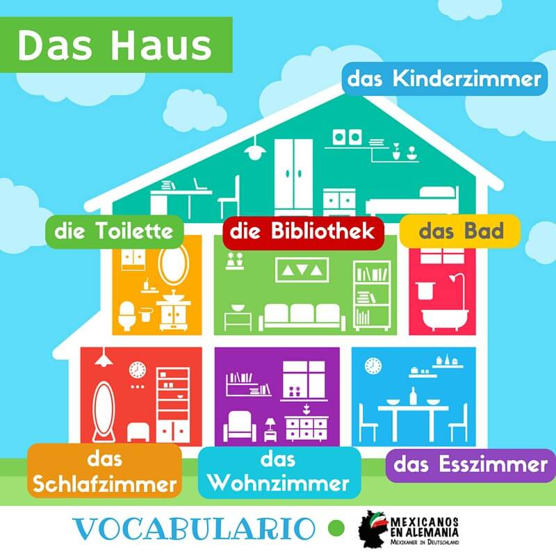 vocabulario casa