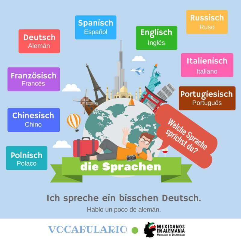 vocabulario en aleman: idiomas